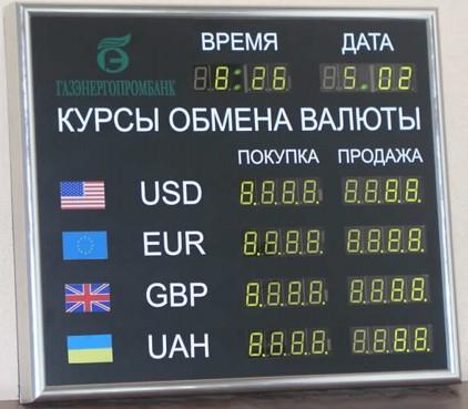 Табло обмена валют